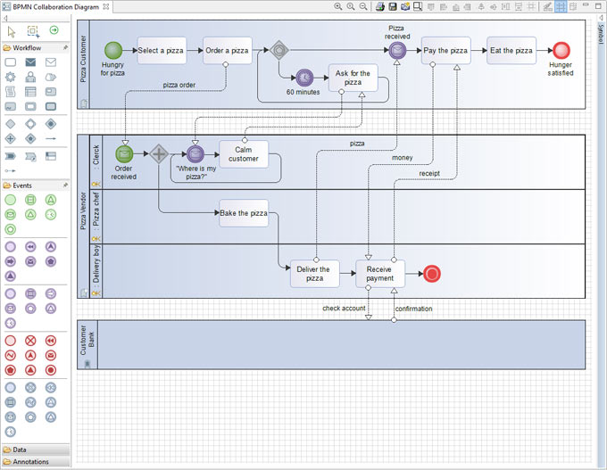 featured information - Sequence Diagram Free Tool