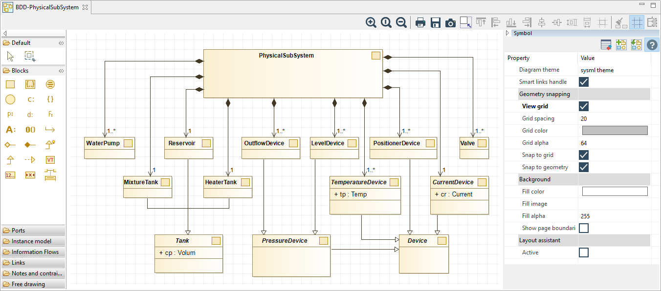 Modelio Open Source Uml And Bpmn Free Modeling Tool