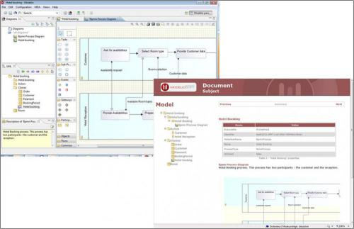 Modelio open source uml and bpmn free modeling tool free web document publisher ccuart