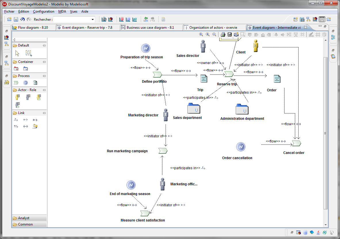 Process map modeling (using the TOGAF Architect module)