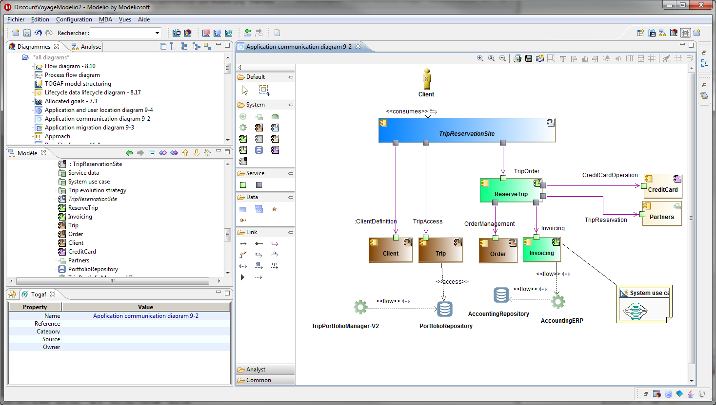 SOA architecture modeling (using the TOGAF Architect module)