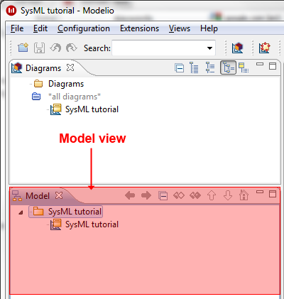 sysml_modelview