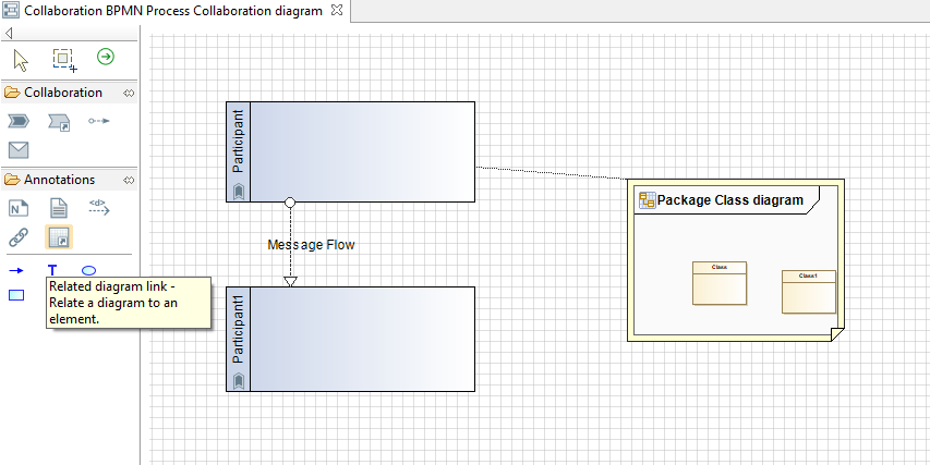 bpmn-diagram-related-diagram.png