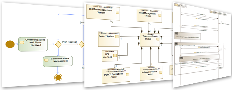 modelio-sysml-incose_2019-11-07.png